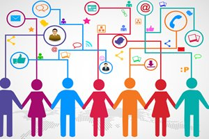 Social media marketing and hotel industry