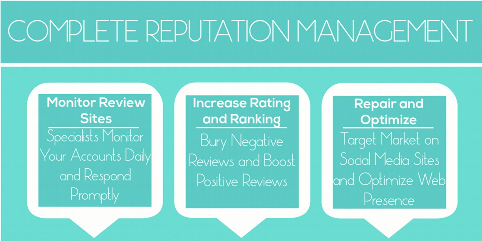 guest satisfaction hotel reputation management