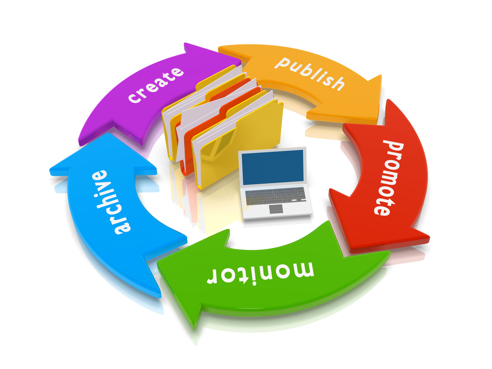 Content Management For The Hospitality Industry